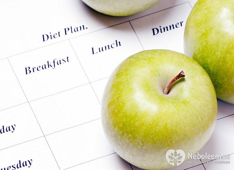 как похудеть в домашних условиях комплекс упражнений